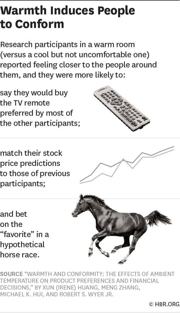 Aquí está la ciencia detrás de esto: todos tenemos cinco sentidos: vista, oído, tacto, olfato y gusto.  Cuando se apela a dos o más sentidos de manera consistente, se amplifican entre sí.  Ahora, cuando esto se hace a través de mensajes sutiles en marketing, es más probable que los consumidores retengan información sobre la marca.  Y es por eso que las marcas invierten tanto tiempo y dinero en determinar qué tipos de señales sensoriales se combinan mejor para crear un mensaje positivo y efectivo.